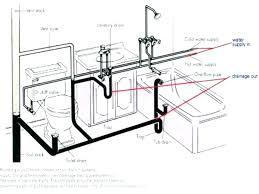 bathtub drum trap shower p trap bathtub drain p trap venting shower rh anhsau info tub