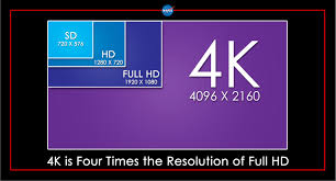 High Definition Resolution Chart Resolution Chart Misctools Nasa Product Launch Channel