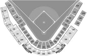 Peoria Sports Complex Seating Chart San Diego Padres And Seattle Mariners Spring Training