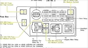 1998 toyota corolla fuse box diagram wiring diagrams 1998 toyota fuse box wiring diagram mega 1998 toyota corolla fuse box diagram
