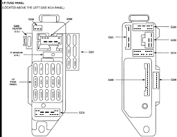 1997 ford escort cigarette lighter im driving around town Ford Escort Fuse Box Diagram fuse is in the fuse panel under the dash on the left side, its to the right side of the fuse panel, here is a diagram of the location, hope this helps 1995 ford escort fuse box diagram