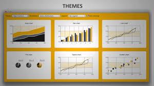 Qt Chart Library Qt Commercial Charts 1 0