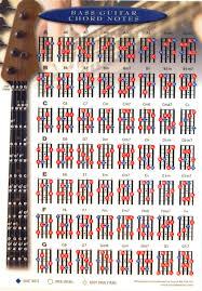 Bass Guitar Chart