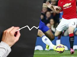 На ставках на футбол стратегия ставок
