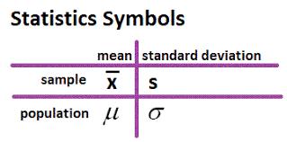 Statistics Symbols Chart Statistics Much Vocabulary And Images Little Computation
