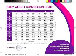 Baby Weight Chart Up To Oz Pregnancy Fetal During In Lbs Grams ...