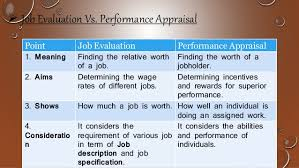 Job Evaluation And Performance Appraisal