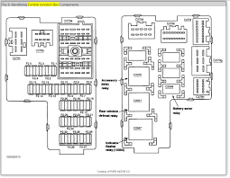 fuse box location electrical problem 6 cyl four wheel drive 2005 ford explorer fuse panel diagram at Ford Explorer 2004 Fuse Box