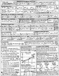 calculus review sheet calculus cheat sheet i made a sheet much like this when re