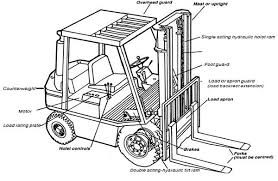 osha requirements for forklift certification mahogany forklift operator michigan