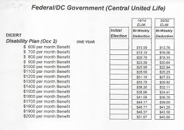 Term Life Insurance Rates Chart Guaranteed Issue Rates
