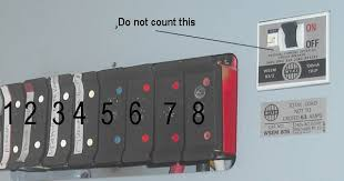 replacing a fuse box old consumer unit showing the number of circuits fuses