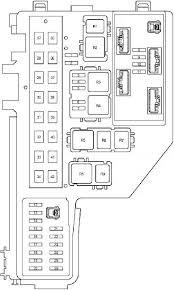prius fuse diagram simple wiring diagram 2003 2009 toyota prius xw20 fuse box diagram fuse diagram 1996 toyota avalon diagram