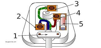 wiring a plug socket diagram inspirational wiring a plug socket electrical outlet wiring series diagram wiring a plug socket diagram inspirational wiring a plug socket diagram electrical outlet wiring