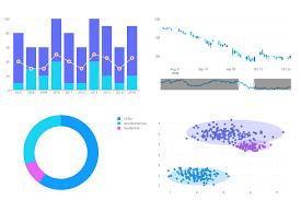 Free Program To Make Charts Online Graph Maker Plotly Chart Studio