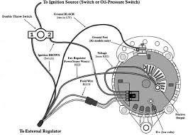 gm alternator wiring diagram facbooik com Gm Internal Regulator Wiring Diagram 1989 gm alternator wiring diagram facbooik gm internal regulator alternator wiring diagram