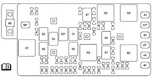 gmc canyon mk1 first generation 2004 fuse box diagram auto gmc canyon mk1 first generation 2004 fuse box diagram