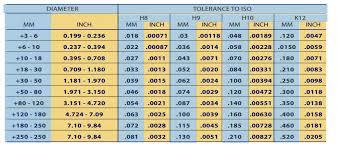 Round Bar Steel Weight Chart Stainless Steel Round Bar Supplier Ss Bar Manufacturer