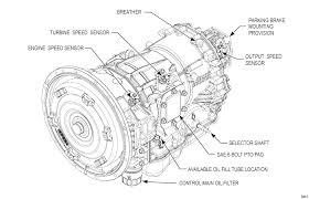 allison transmission diagram wiring diagrams Allison NSBU Switch Schematic at Allison 4500 Rds Wiring Diagram