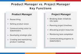 Project Manager Duties Product Manager Vs Project Manager Productplan