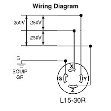 leviton 30 amp, 250 volt 3 phase 30 Amp Contact Wiring Diagram Wiring 30 Amp RV Outlet