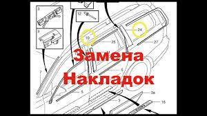 Замена декоротивных <b>накладок</b> дверей Volvo XC70. - YouTube
