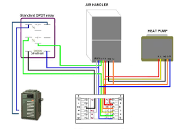 goodman heat pump thermostat wiring diagram wirdig readingrat net Wiring Diagram For Trane Heat Pump trane tcont802 with oil hydronic furnace, heat pump, electric coil, wiring diagram wiring diagram for trane heat pump symbols