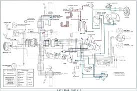 1993 harley sportster wiring diagram wiring diagrams value