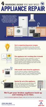 Charlotte Refrigerator Repair Four Appliance Repair Warning Signs You Need To Watch Out For