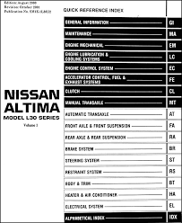 wiring diagram 2005 nissan altima the wiring diagram 2001 nissan altima repair shop manual set original wiring diagram