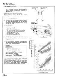 3geez Com Classic Honda Accord Prelude Forum