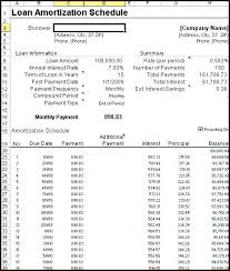How To Create An Amortization Table In Excel Amortization Table Excel Template Loan Schedule Spreadsheet Prepaid