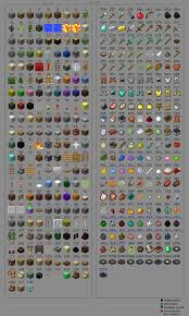 Minecraft Item Id List All The Items And Blocks Minecraft
