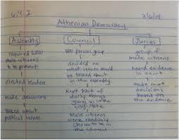 direct and representative democracy venn diagram daily schedule mrs sanchezs website