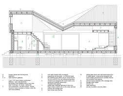energy efficient wooden house zilvar by asgk design in the czech republic section