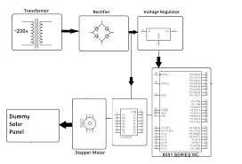 solar panel sun position tracking png solar panel sun position tracking nevonprojects block diagram diagram
