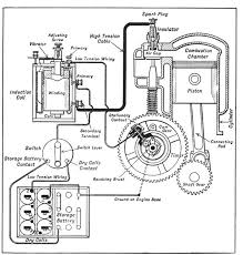 ford model t buzz coil Ford Model A Wiring Diagram 6V at Ford Model A Wiring Diagram