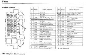 96 civic a c compressor wiring questions honda tech 98 civic under dash fuse box diagram at 2000 Civic Fuse Box