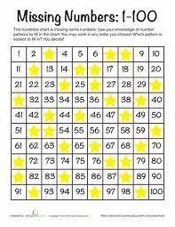 Free Printable Number Chart 15 Free Printable Number Charts Number Worksheets 1 100