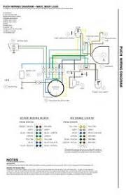 puch maxi luxe wiring diagram images wiring diagrams  myrons puch za50 wiring diagram puch image about wiring