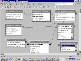 Загрузить Курсовая автоматизация учета Кадров по it Описание курсовая автоматизация учета кадров по it