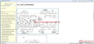 mitsubishi pajero wiring manual wirdig corolla altis wiring diagram buxforex corolla wiring harness wiring