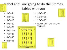 Times tables By Chloe and Izzy. - ppt download