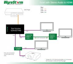 scart cable wiring diagram images wiring diagram