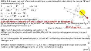 refraction and critical angle igcse practice questions