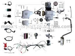 buyang bmx atv wiring diagram wire center \u2022 Bullet 90Cc ATV Wiring Diagram china 110cc buyang atv wiring diagram wiring library rh evevo co 70cc atv wiring diagram baja