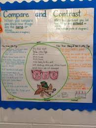 pare and contrast anchor chart using the three little pigs with the true story of the three little pigs loved doing this w my kinders