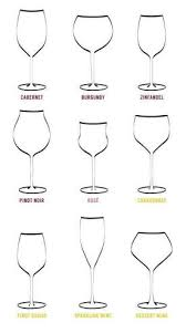 Wine Glass Shape Chart Pin By Aaron C Crump On Food In 2019 Wine Recipes Wines