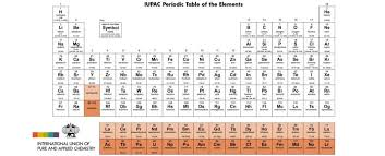 We Have A New Periodic Table Of Elements