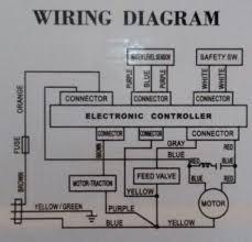 washing machine motor wiring diag wiring library general electric washing machine motor wiring diagram control at inside pdf